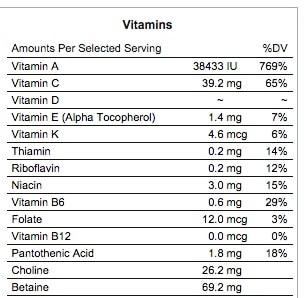 sweet potato vitamins